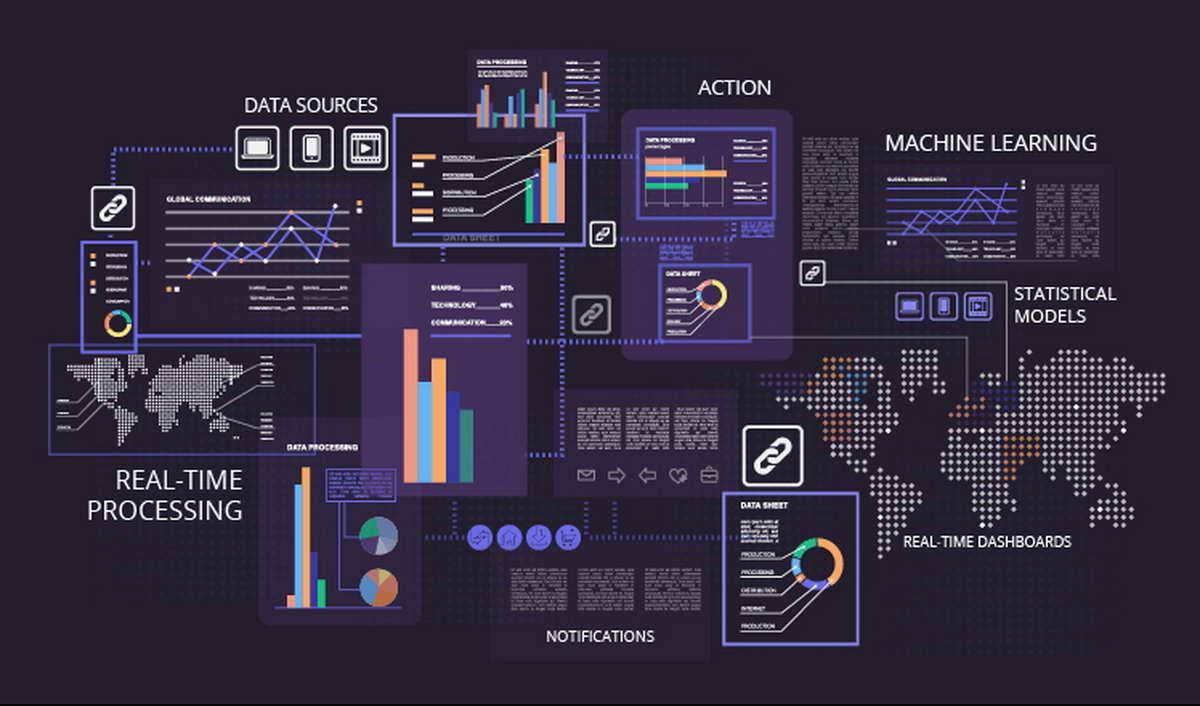 Аналитика больших данных