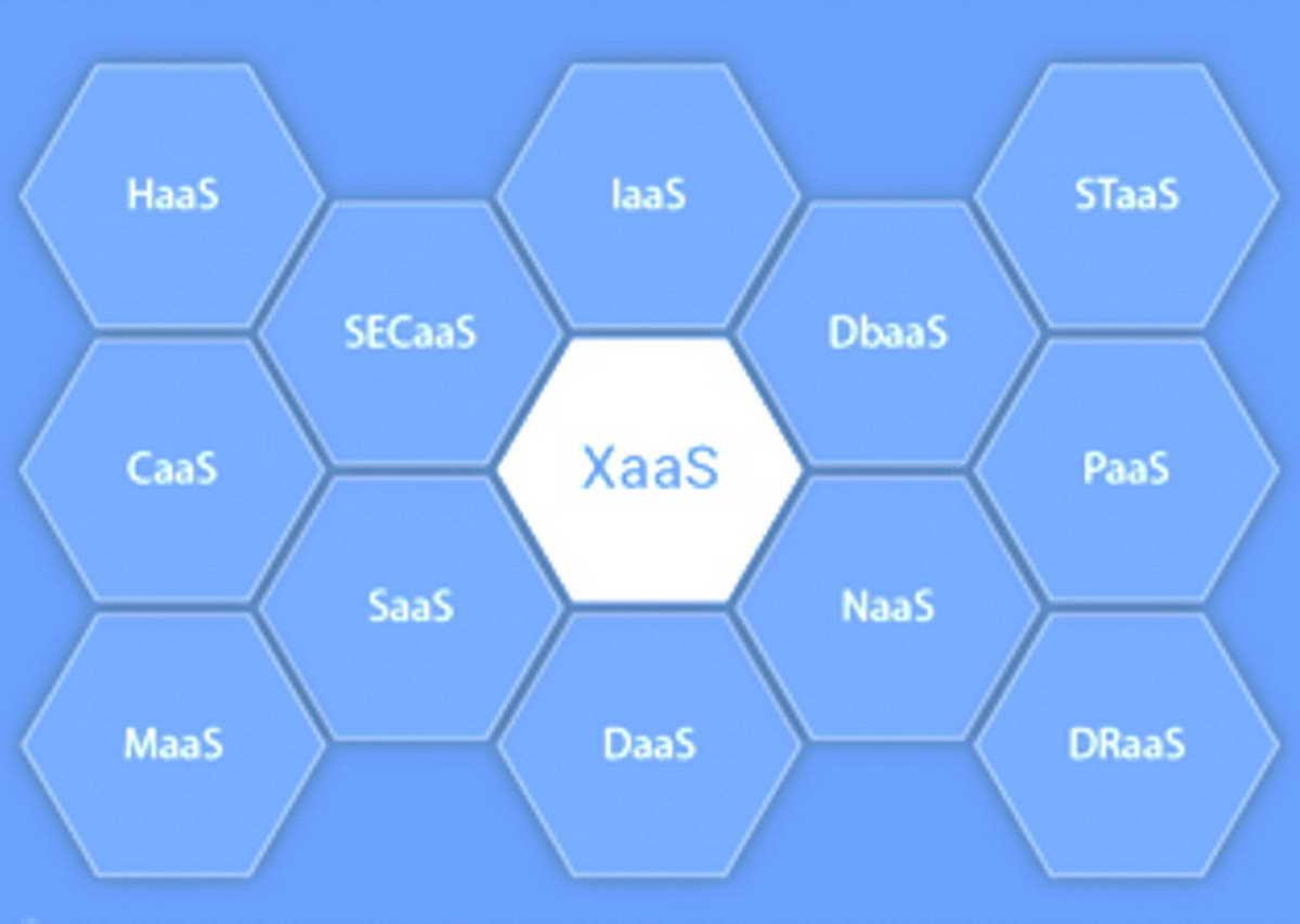 Все как услуга (XaaS)